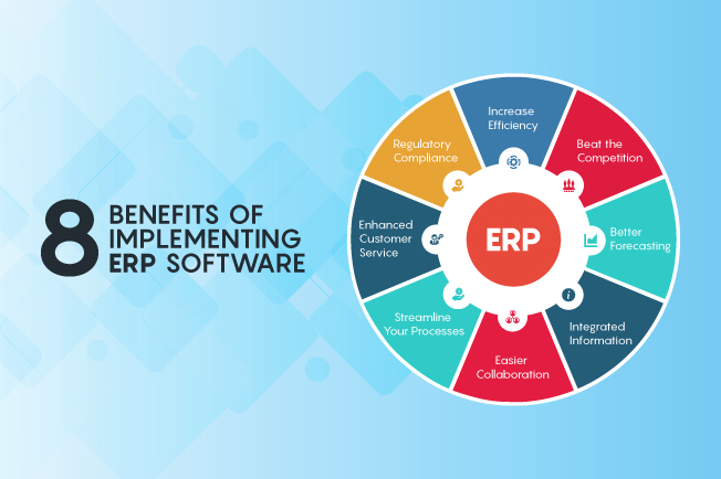 8 benefits of implementing erp software